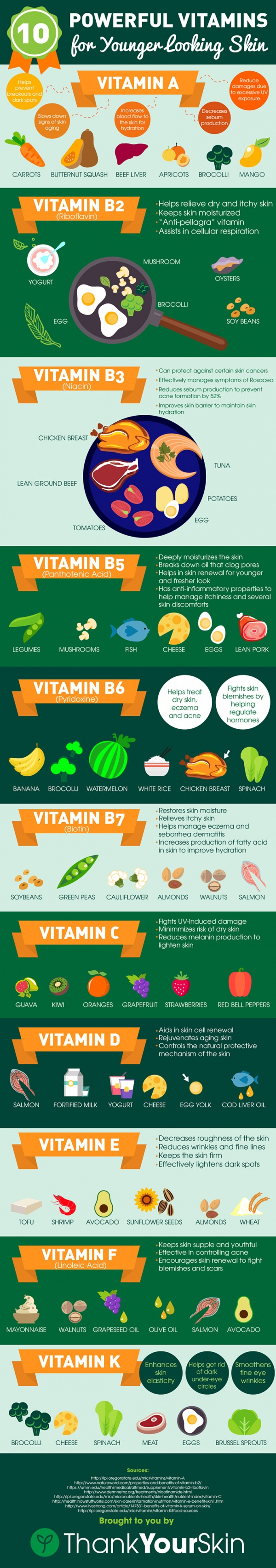 Powerful Vitamins for a Younger and Healthier You - Infographic