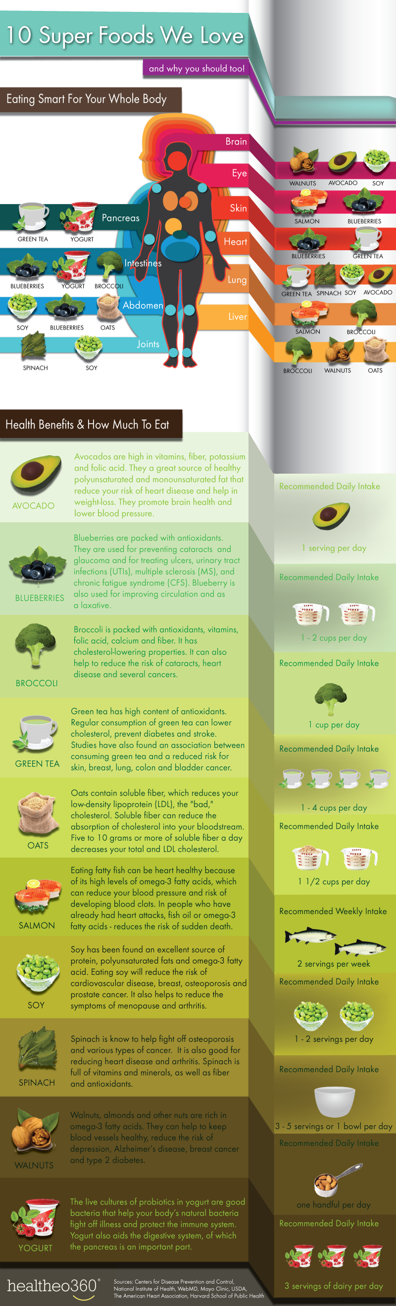 10 Everyday Super Foods For Better Health