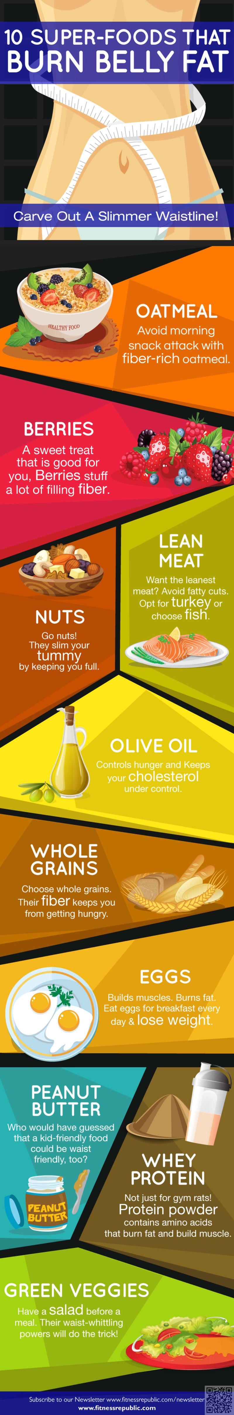 10 Super Foods That Burn Belly Fat