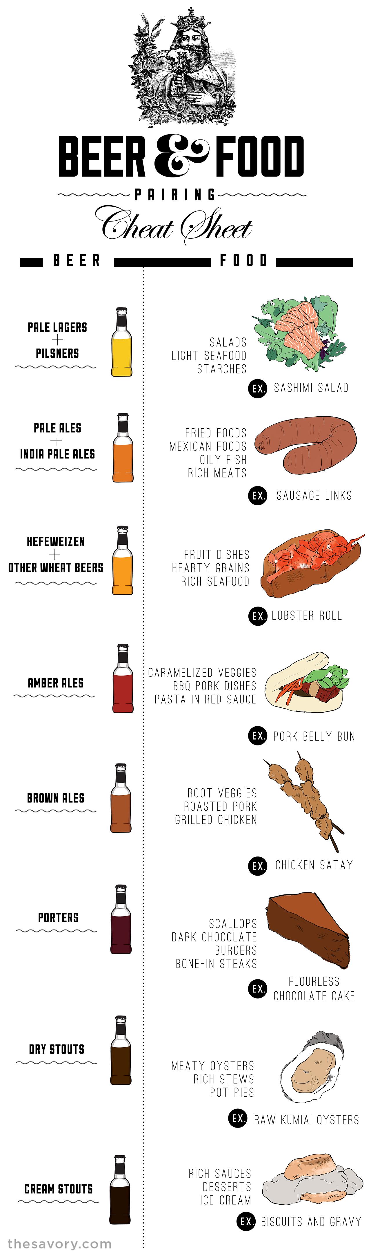 Beer & Food Pairings