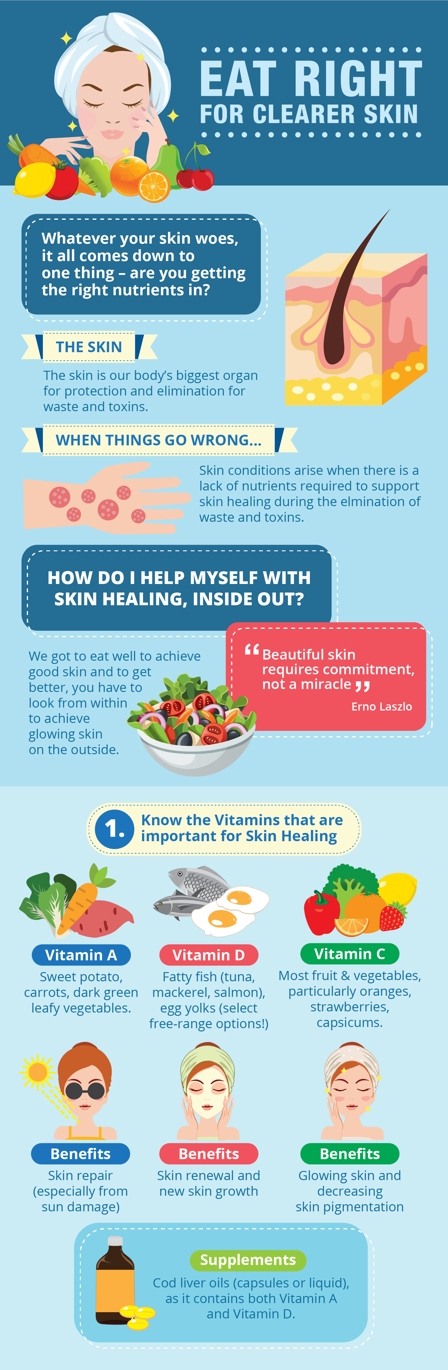 Eat Right For Clearer Skin