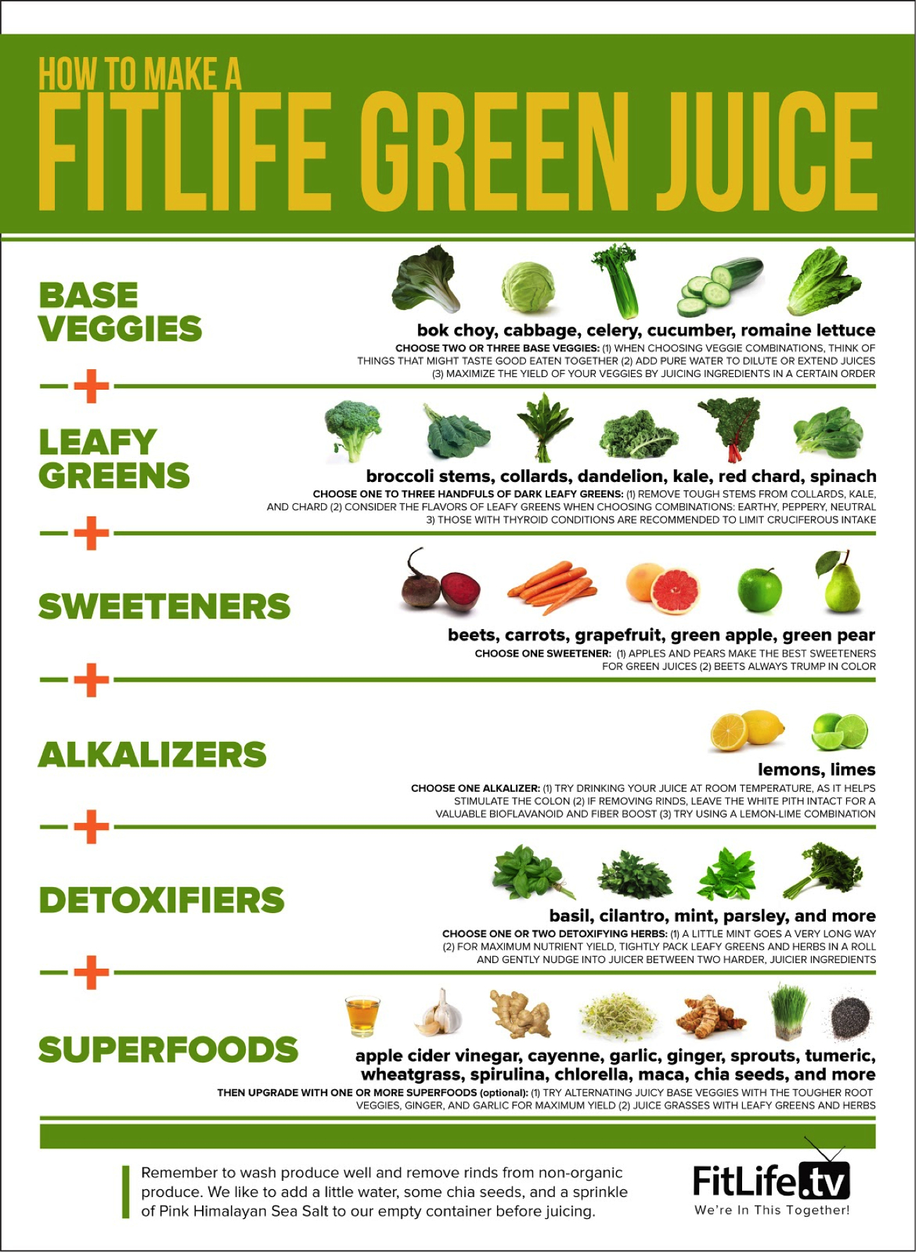 How To Make Fitlife Green Juice