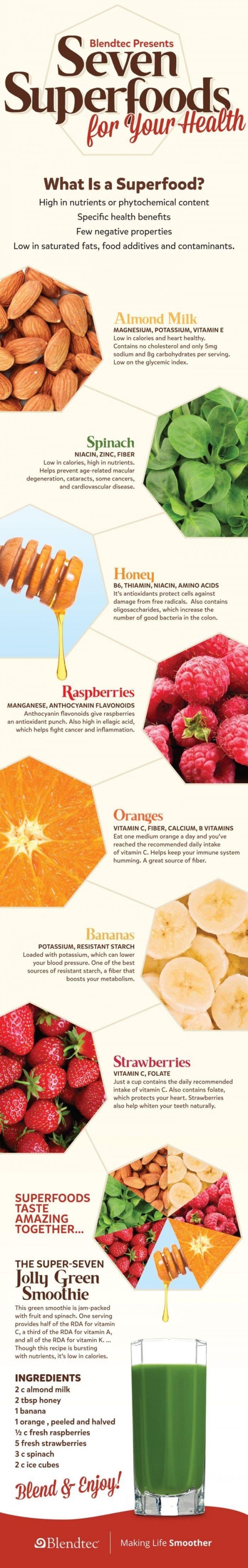 Seven Super Foods For Health