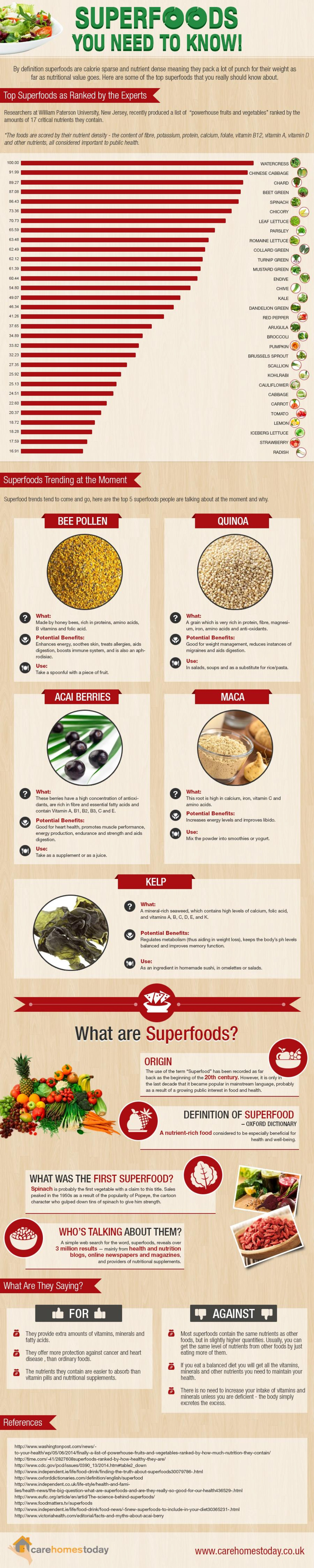 Superfoods You Need To Know