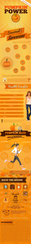 The Health Benefits Of Pumpkin Seeds