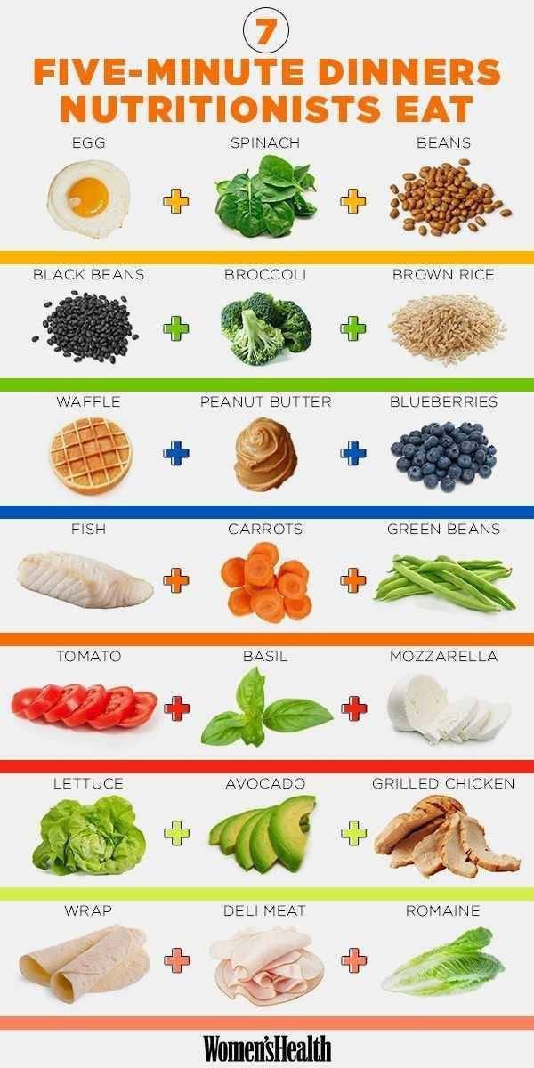 5-Minute Dinners Nutritionists Eat