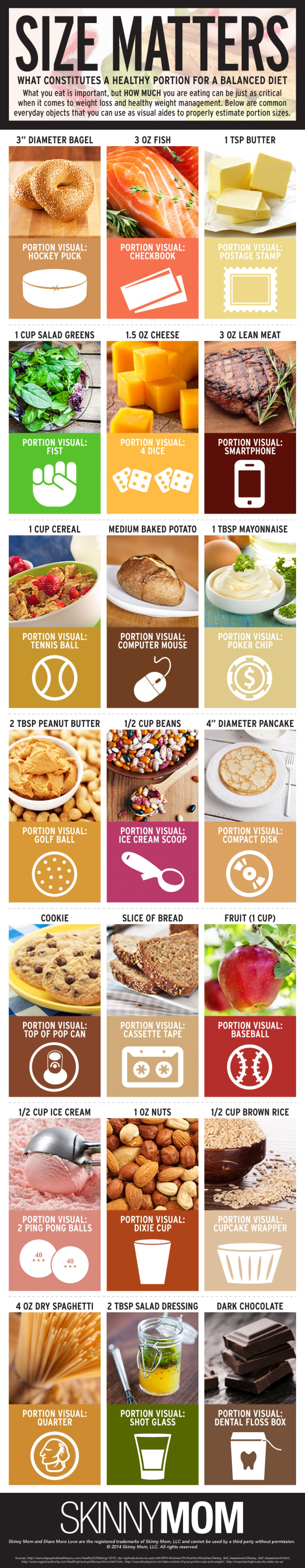 Helpful Tips For Appropriate Portion Sizes