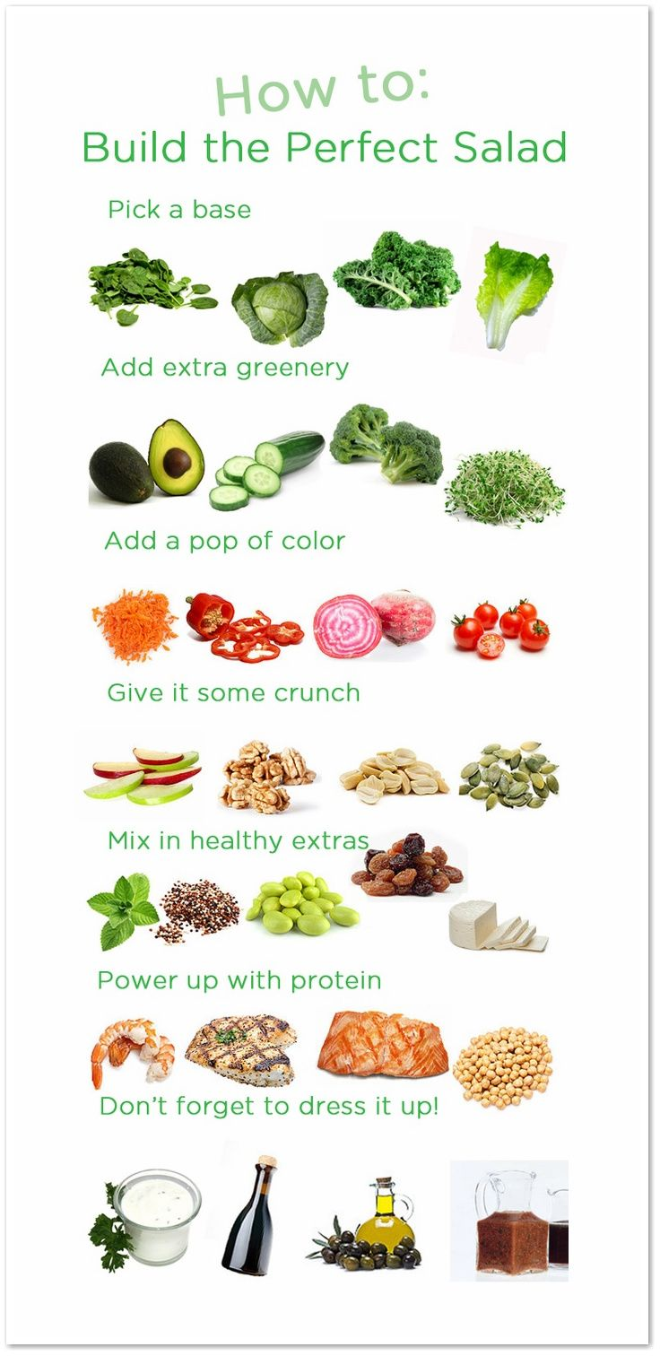 How To Build Perfect Salad