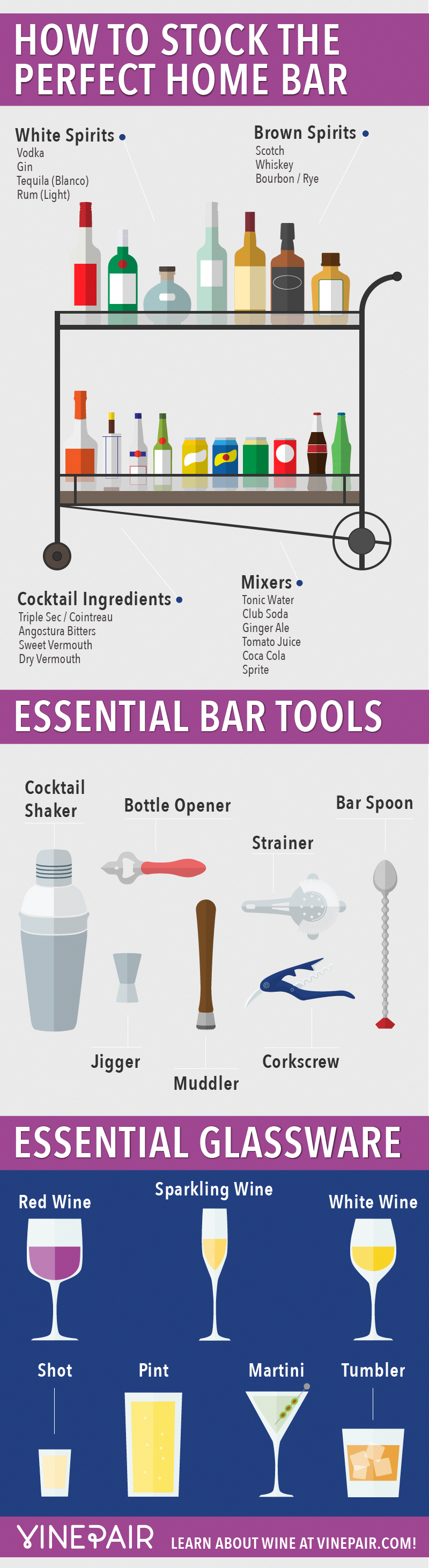 How To Stock The Perfect Home Bar
