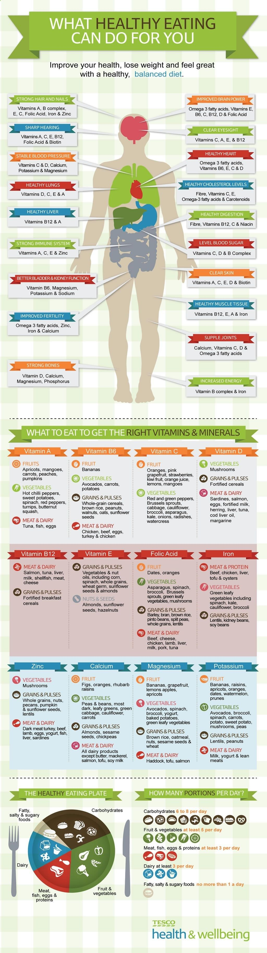 Lose Weight With Natural Vitamins And Minerals