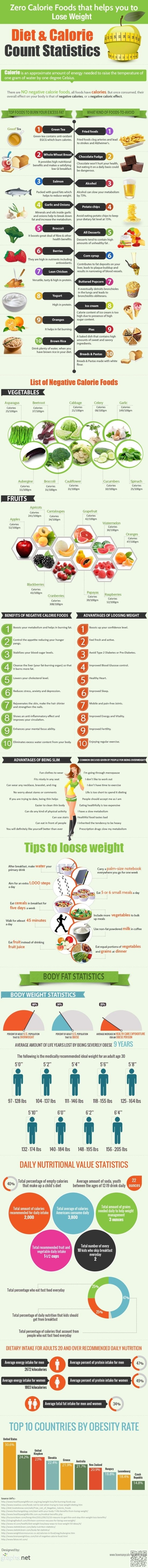 Lose Weight With These Foods