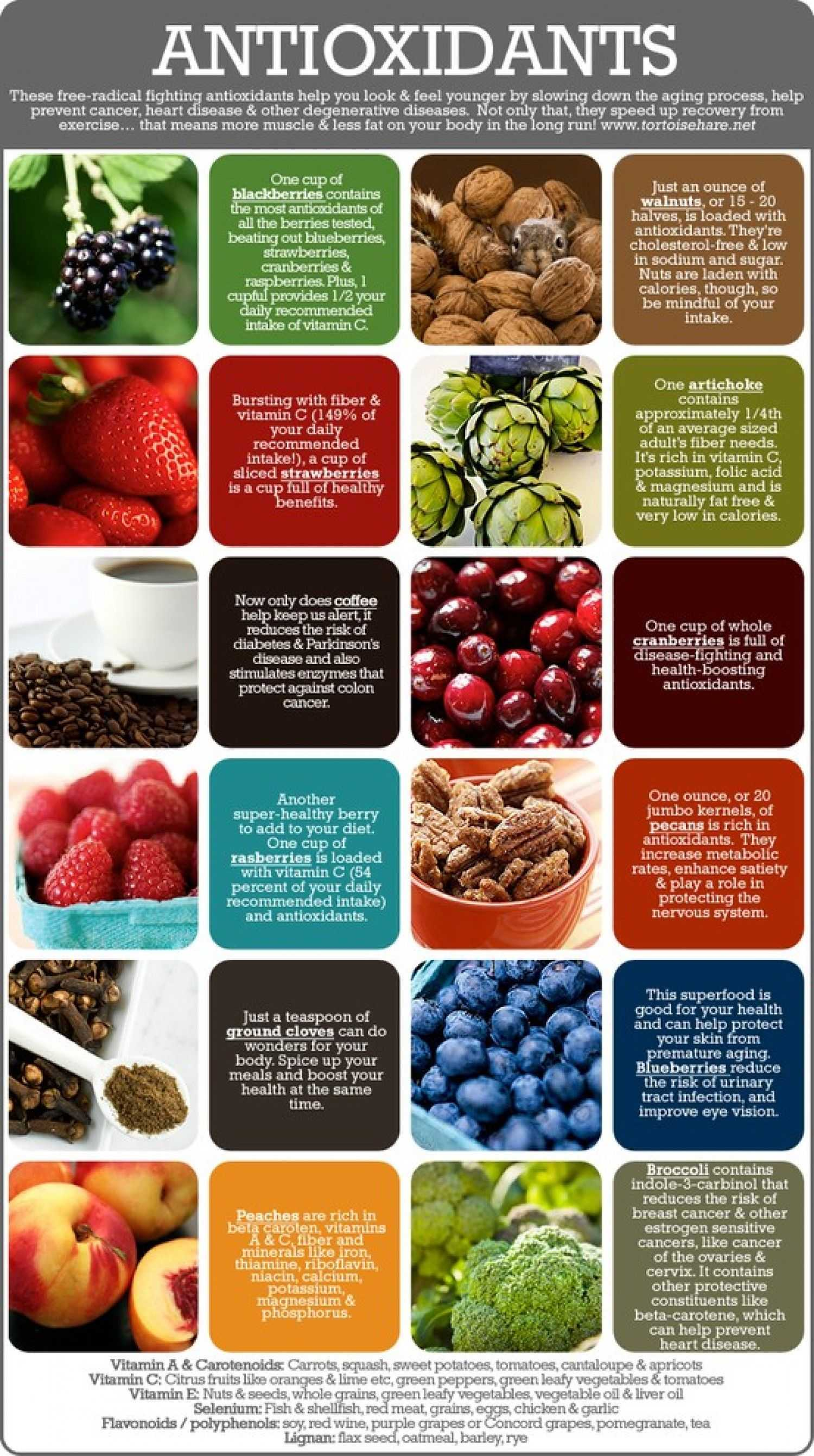 The Best Healthy Food Guide