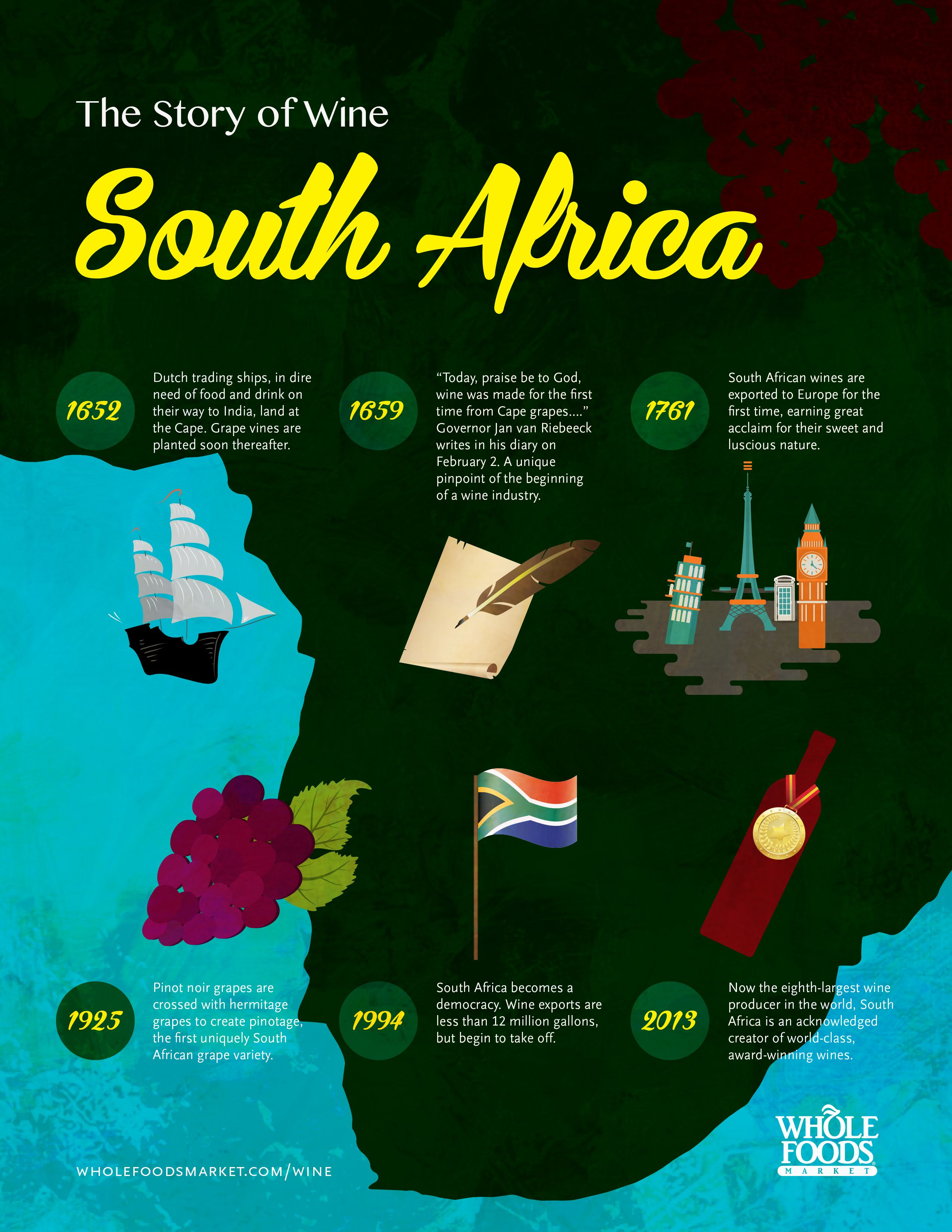 The History Of Wine From South Africa