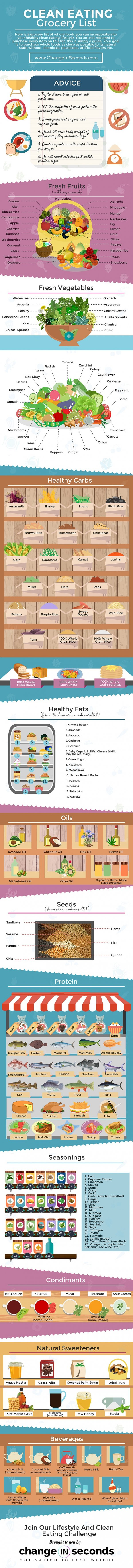 The Ultimate Clean-Eating Grocery List
