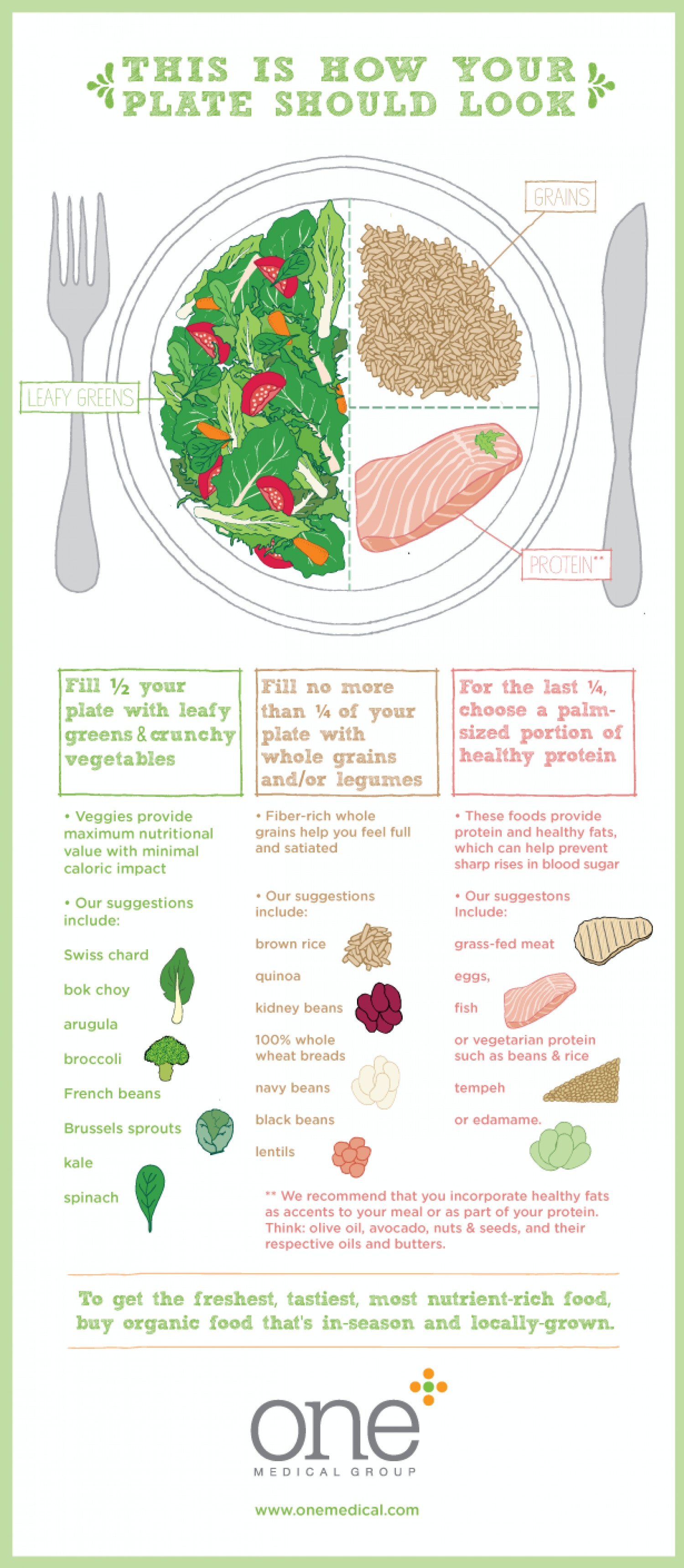 This Is How Your Plate Should Look
