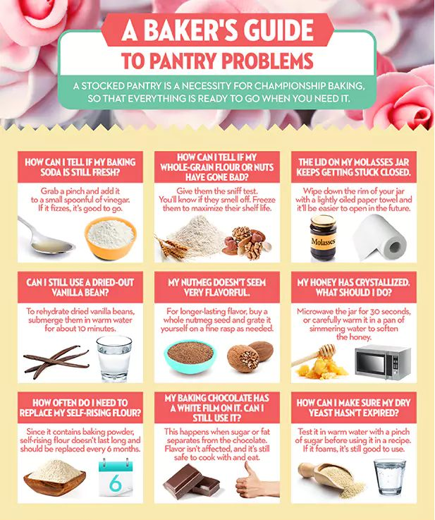 A Baker's Guide To Pantry Problem's