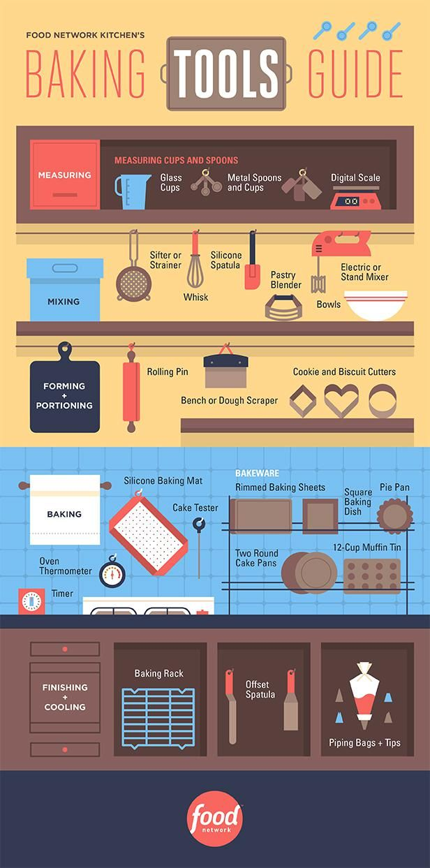 Baking Tools Guide