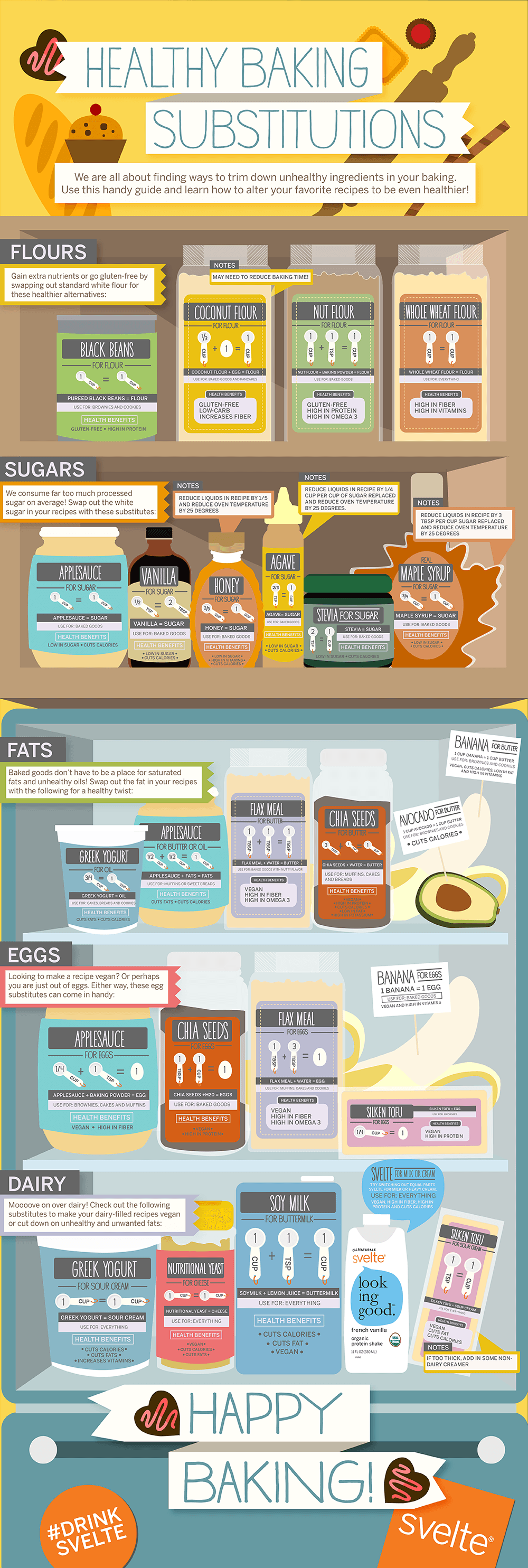 Everything You Need For Healthy Baking
