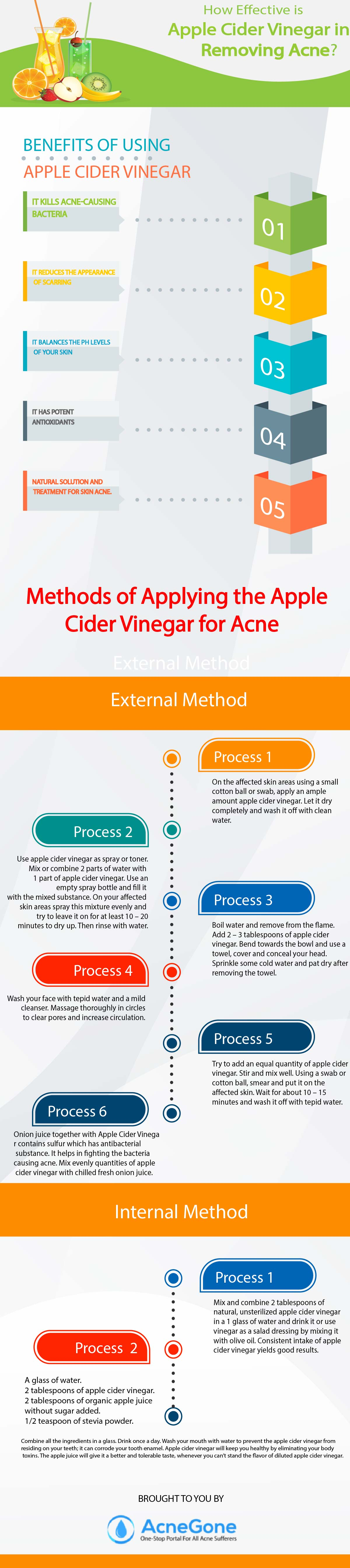 How Apple Cider Vinegar is the Solution to Painful Acne