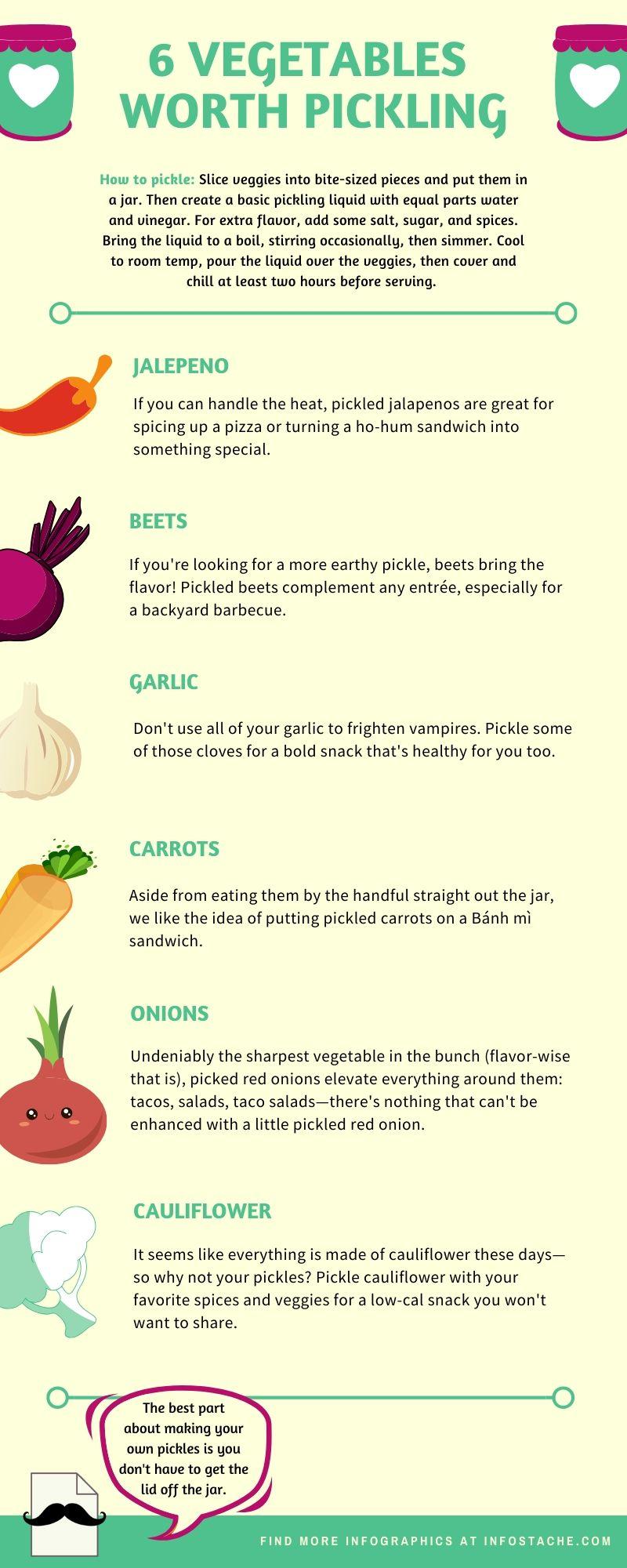 6 Vegetables Worth Pickling