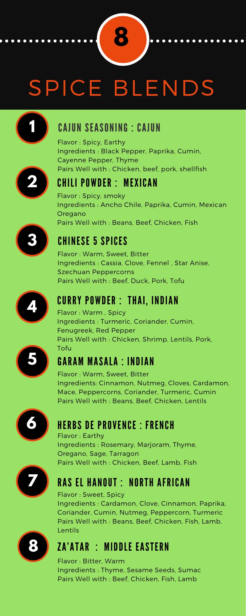 8 Spice Blends
