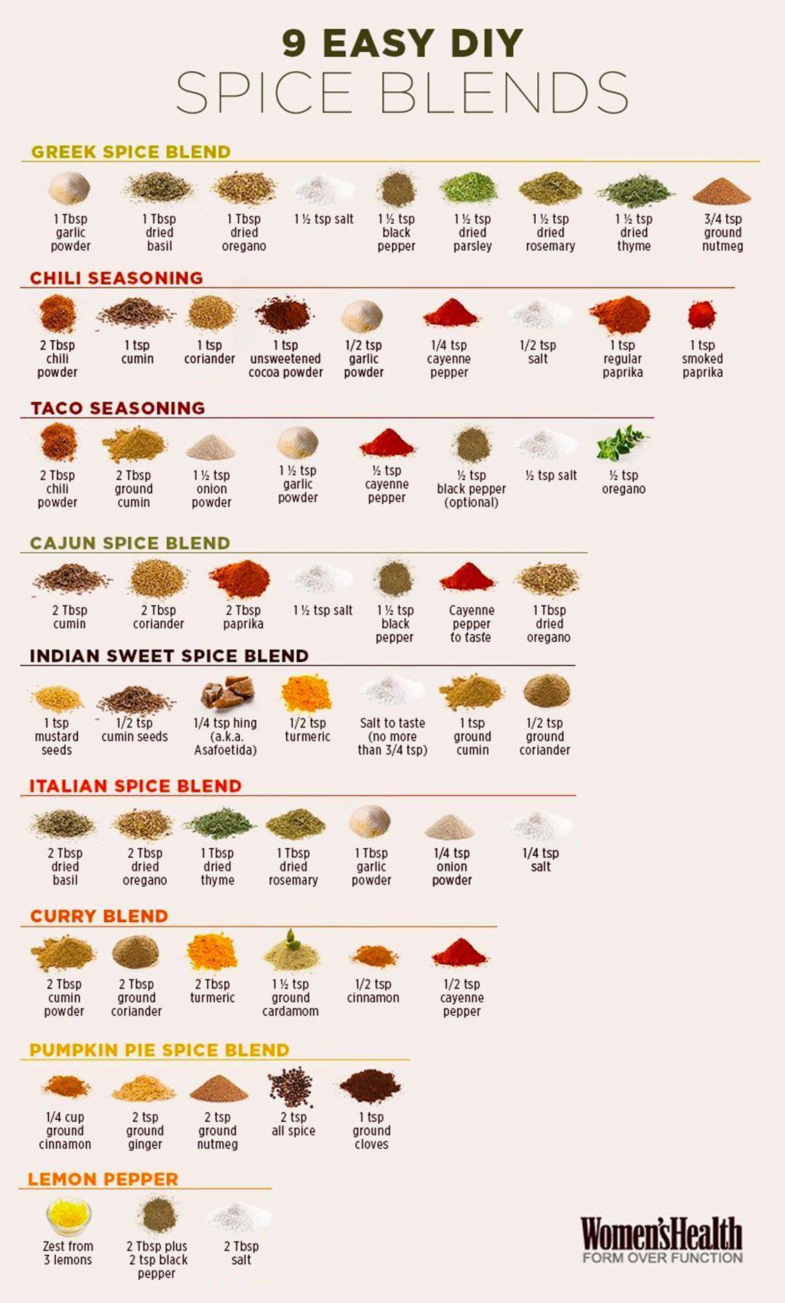 9 Easy Homemade Spice Blends