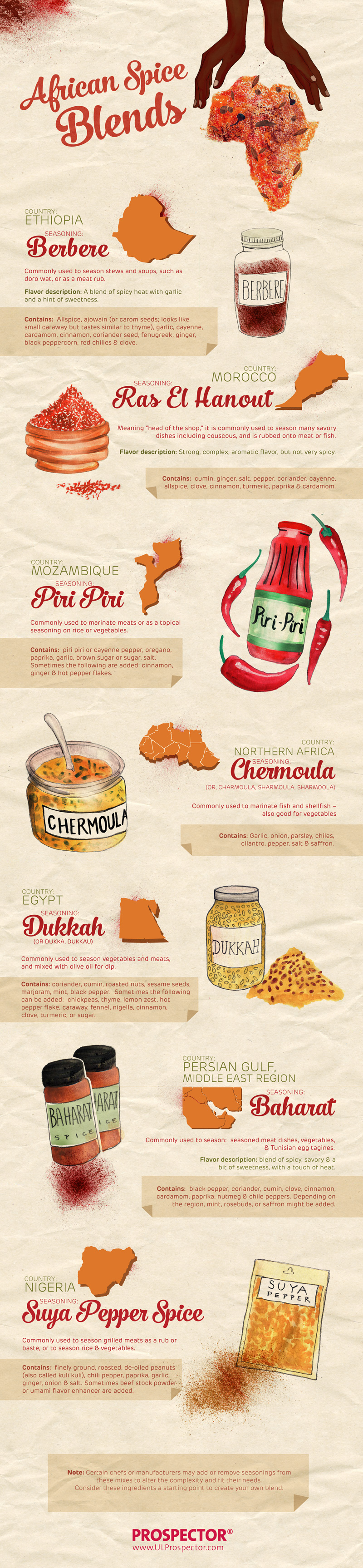 African Spice Blends