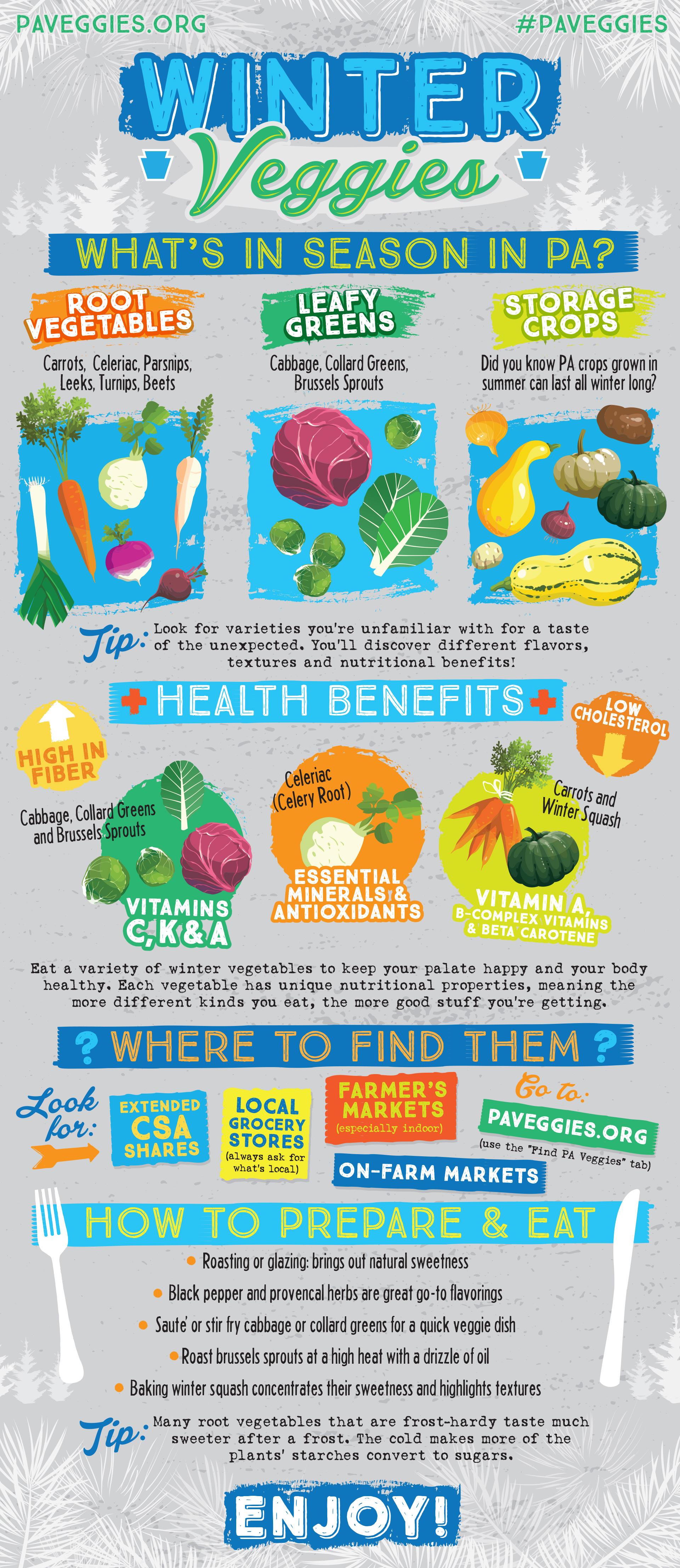 Guide To Winter Veggies