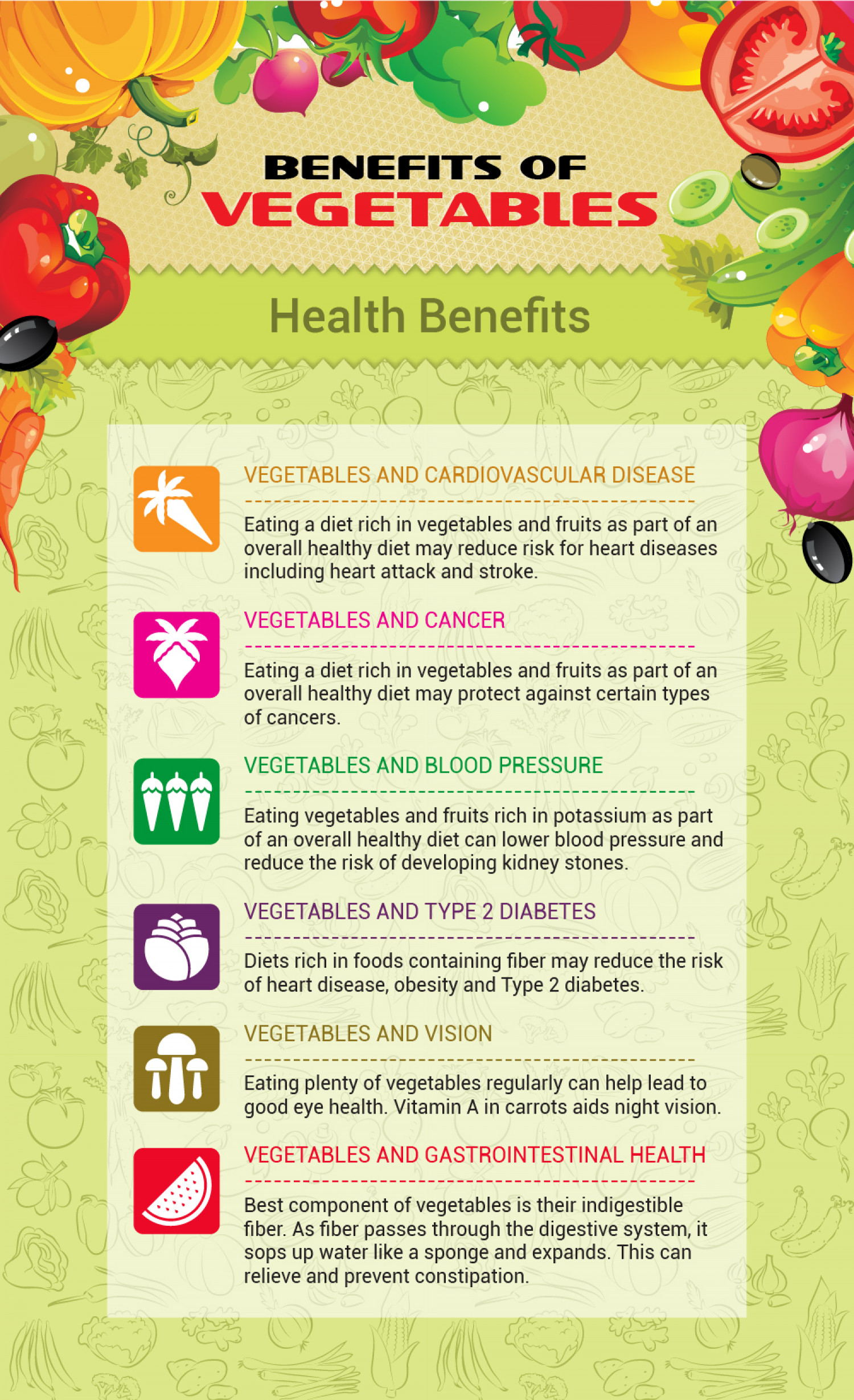 Health And Nutrition Benefits Of Vegetables