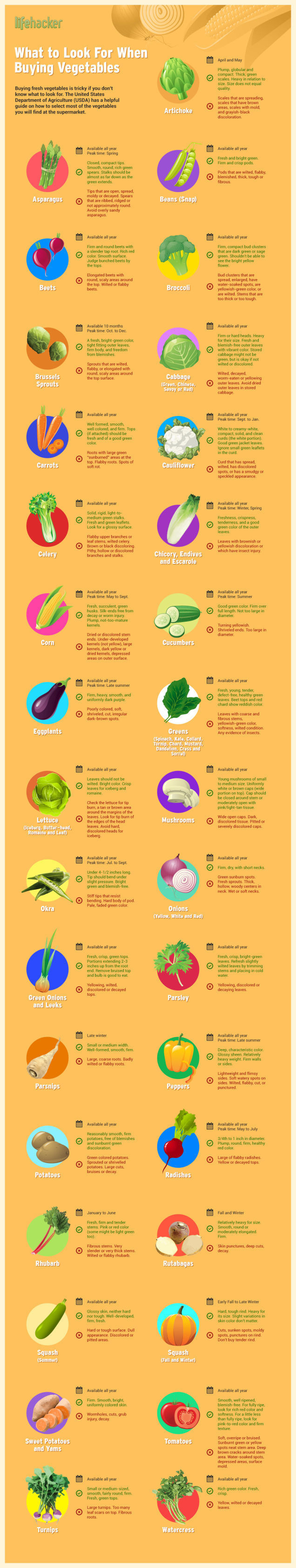 How To Buy Perfect Vegetables