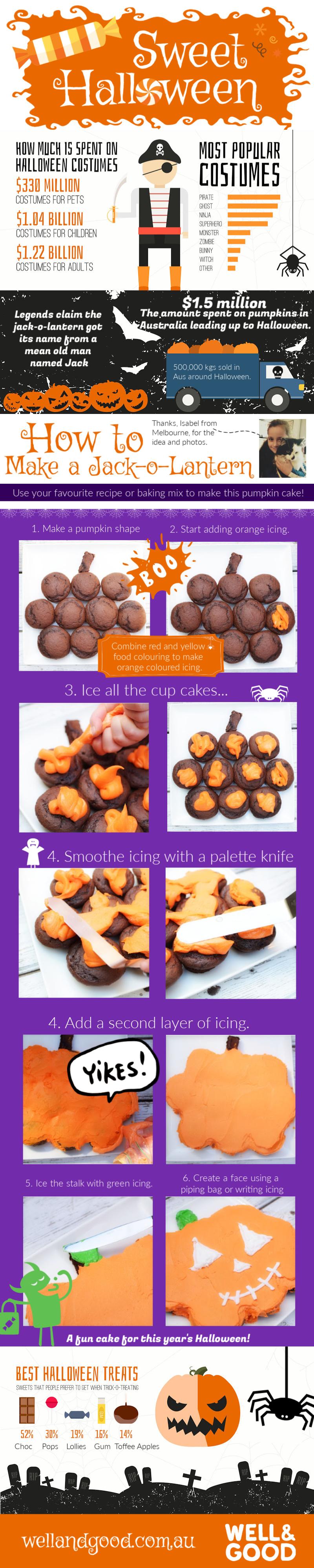 Kid's Halloween Cake Recipe