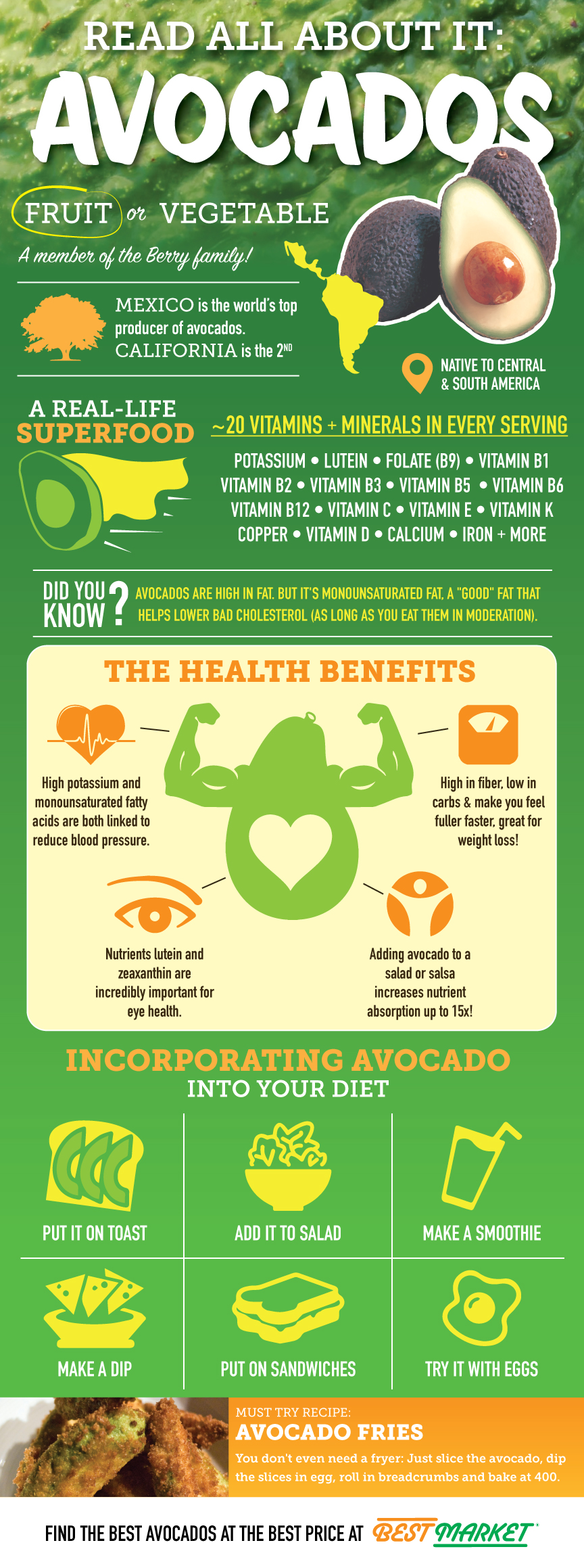 Read All About Avocados