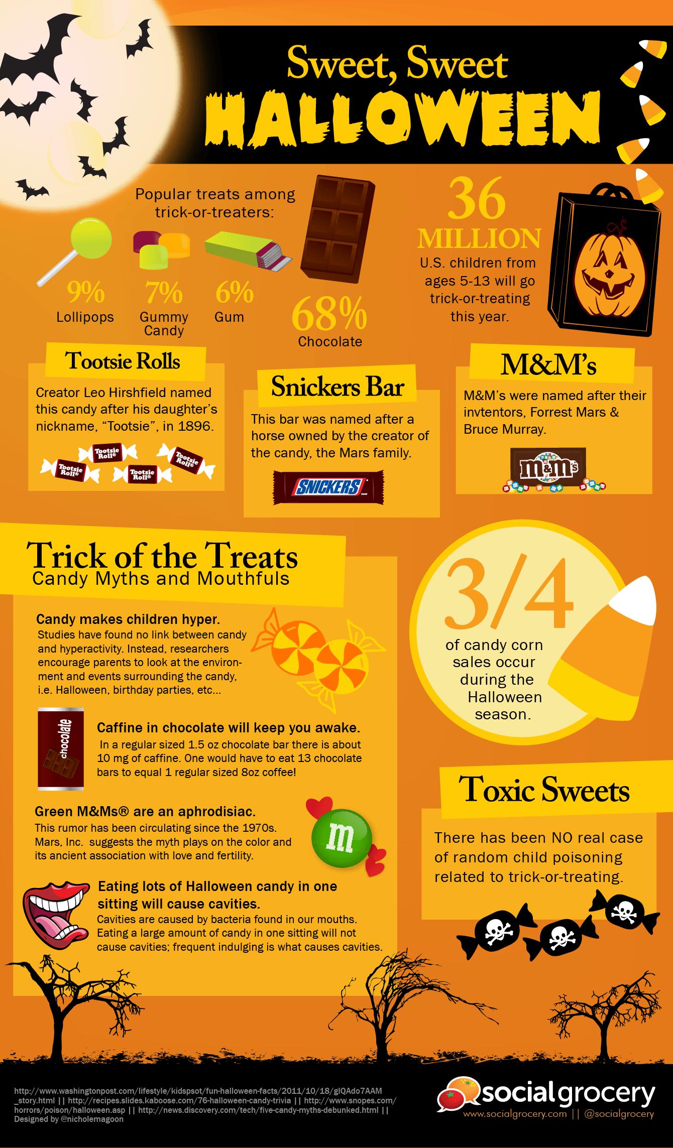 Sweet Sweet Halloween