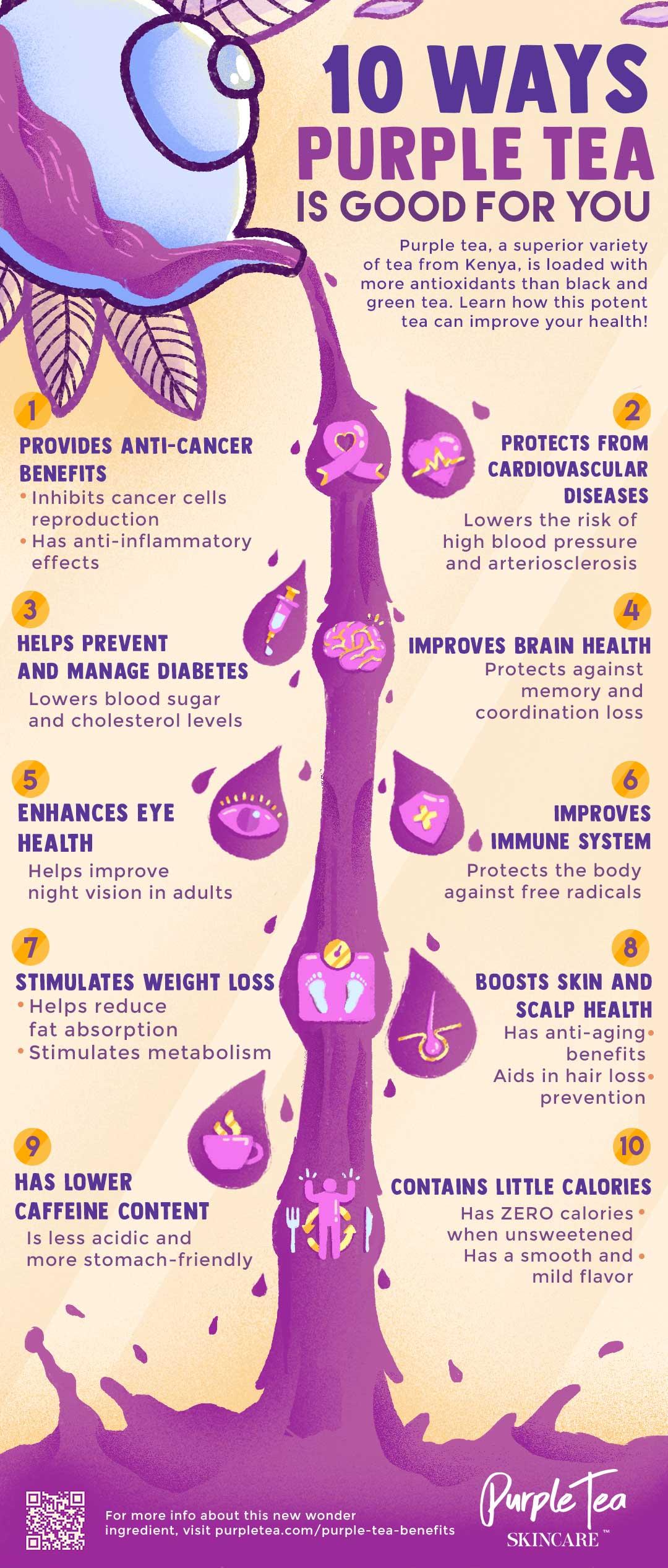 10 Ways Purple Tea Is Good For You