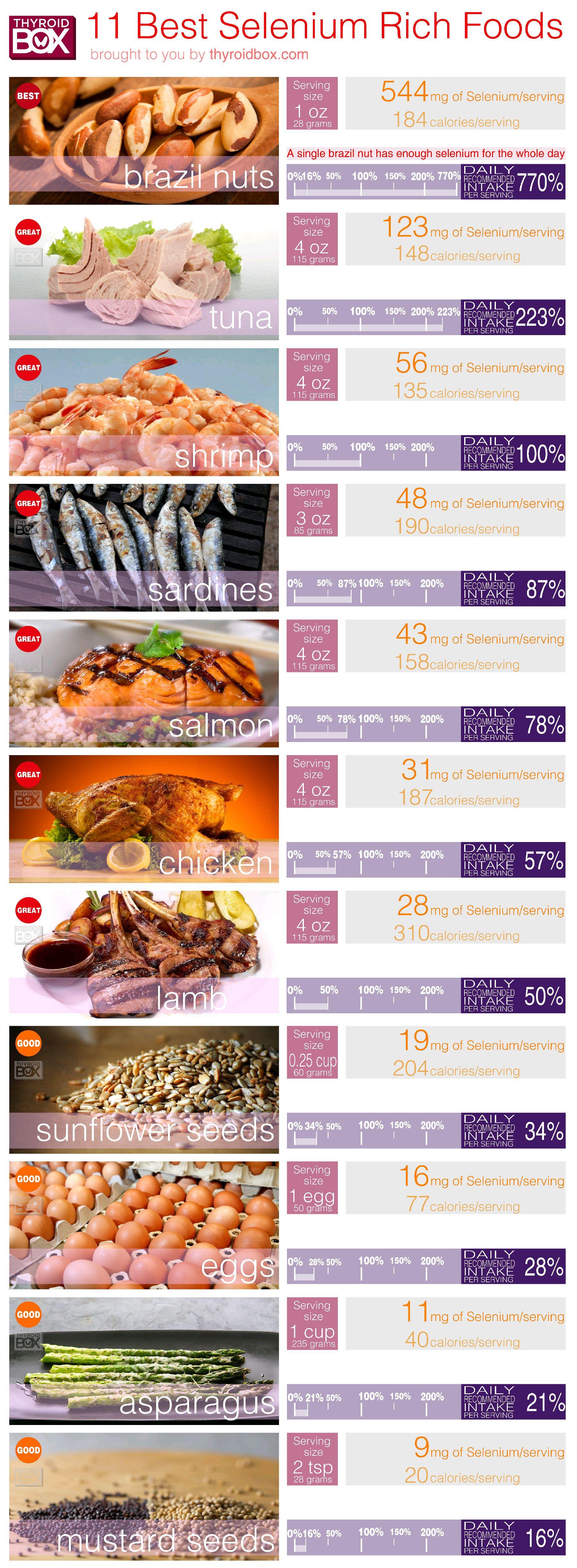 11 Best Selenium Rich Foods