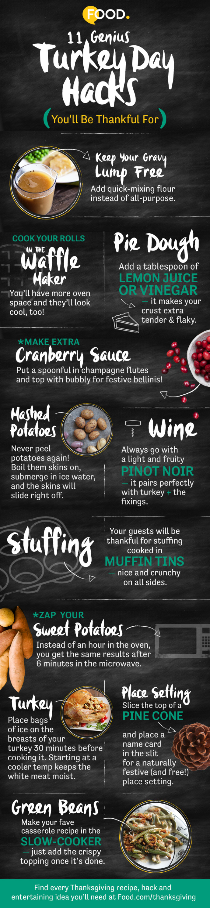 11 Genius Turkey Day Hacks You'll Be Thankful For