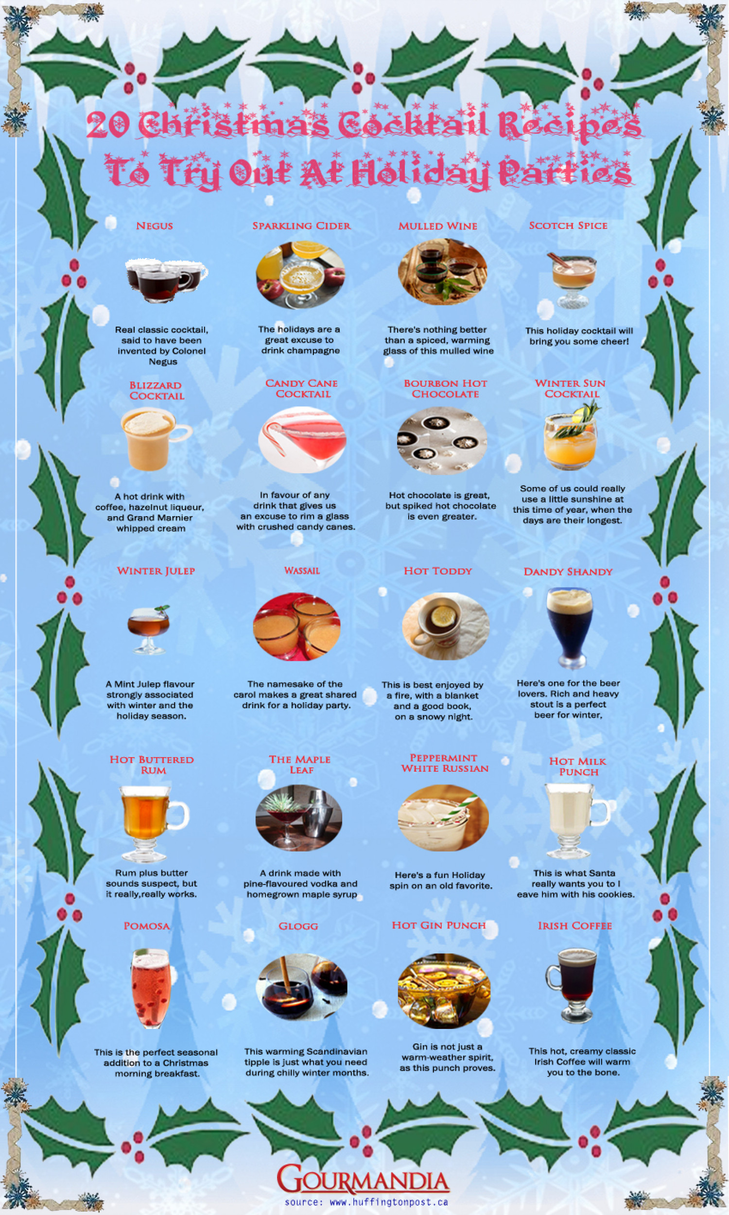 20 Christmas Cocktail Recipes to Try Out at Holiday Parties