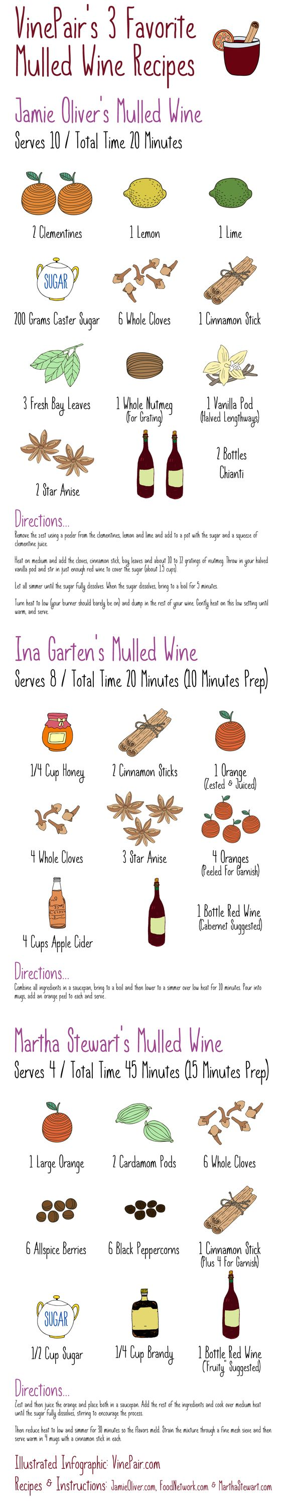 3 Favorite Mulled Wine Recipes