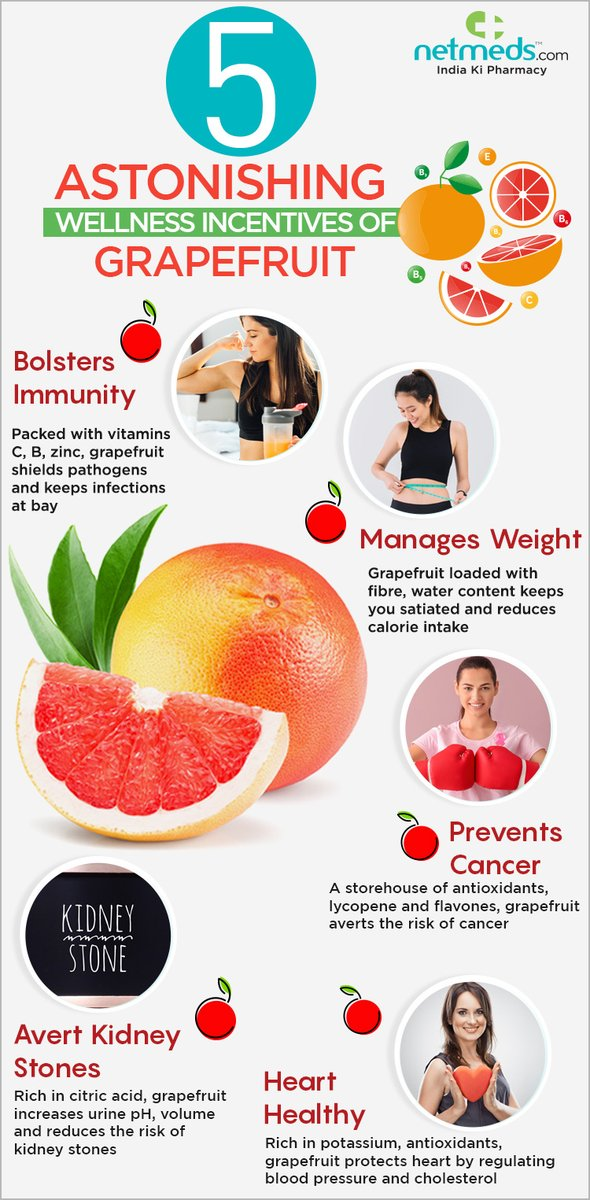 5 Reasons to Add Grapefruit to Your Grocery List