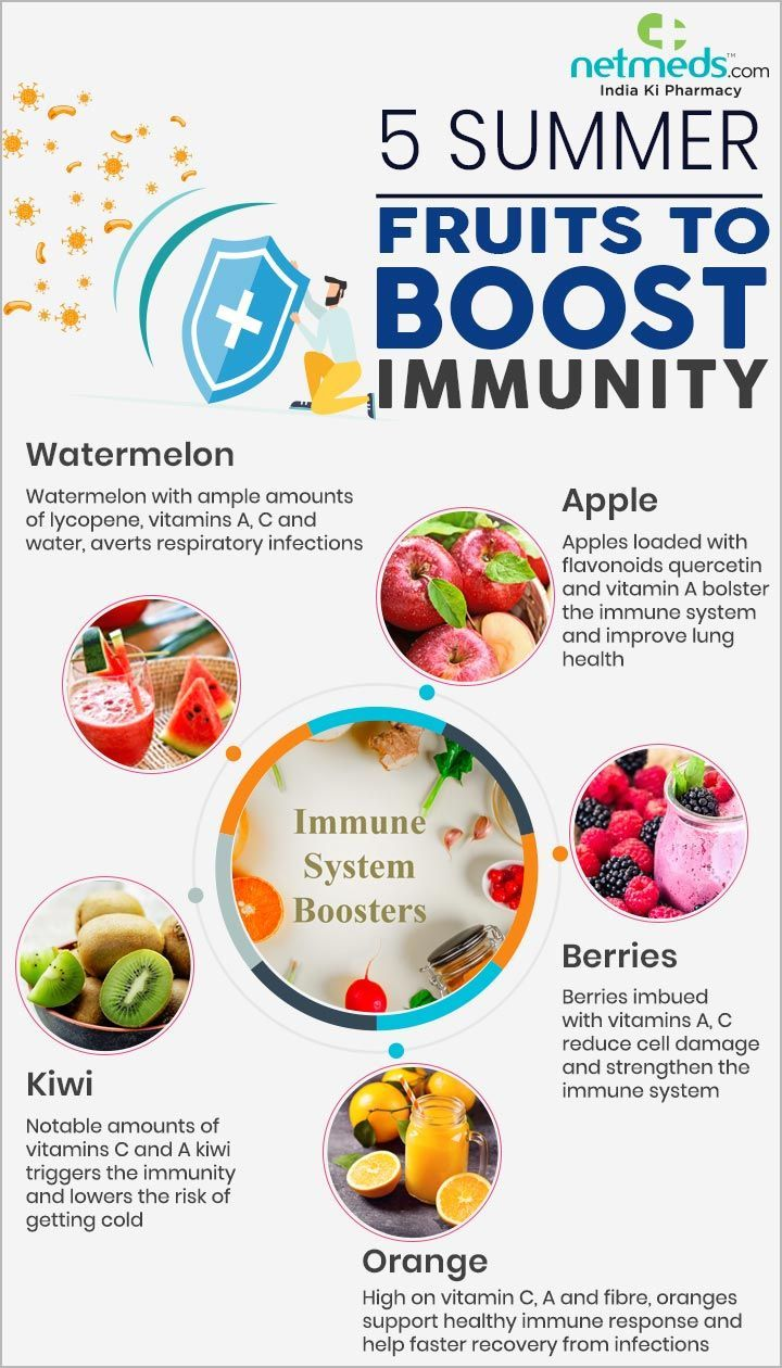 5 Splendid Summer Fruits To Build Your Immune System