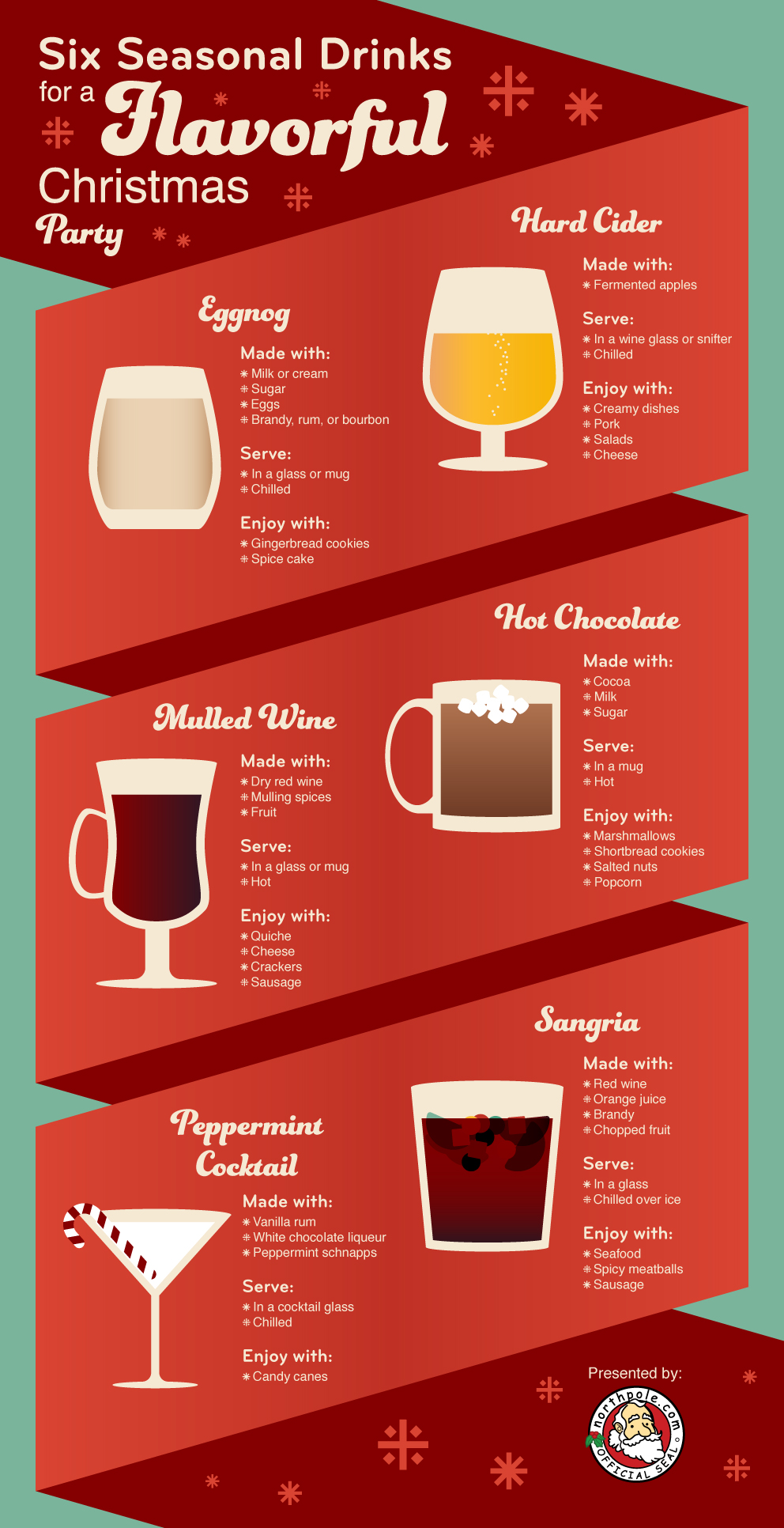 6 Seasonal Drinks for a Flavorpul Christmas Party