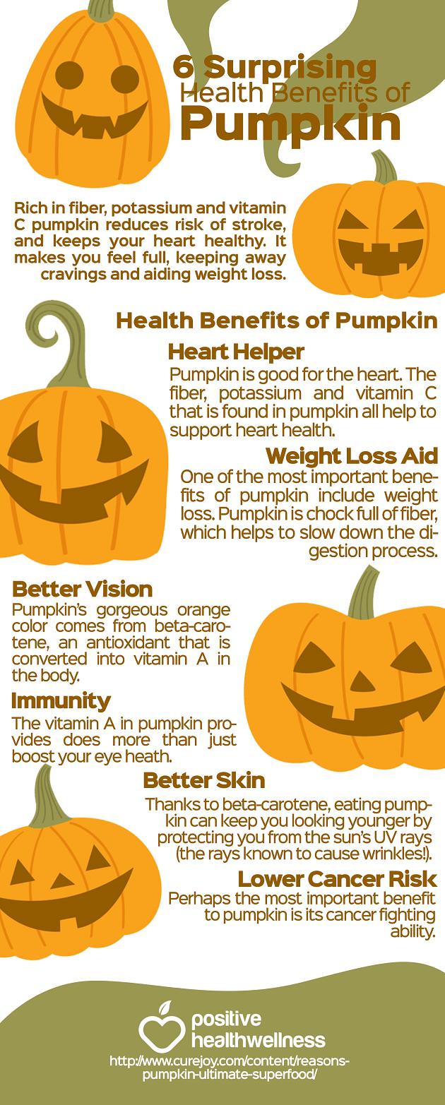 6 Surprising Health Benefits of Pumpkin