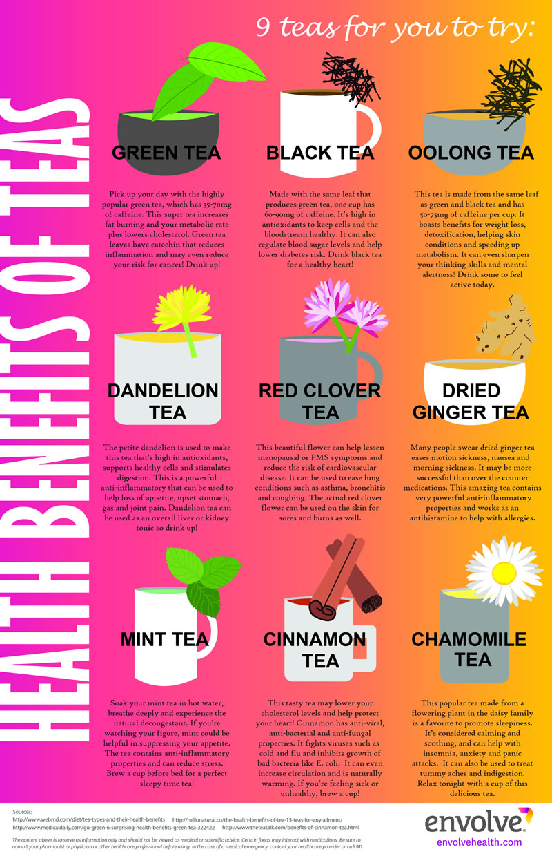 9 Teas To Try For Better Health