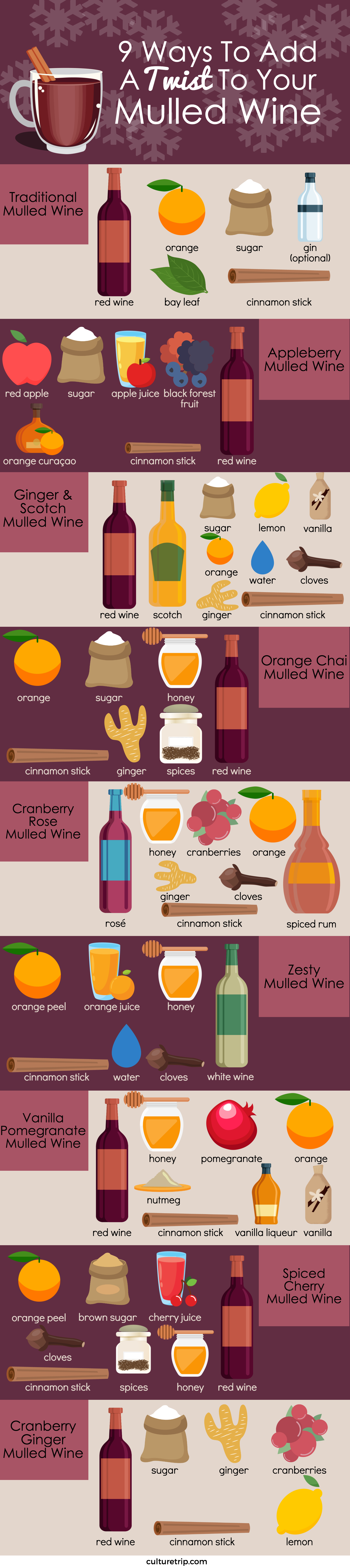 9 Ways To Add A Twist To Your Mulled Wine