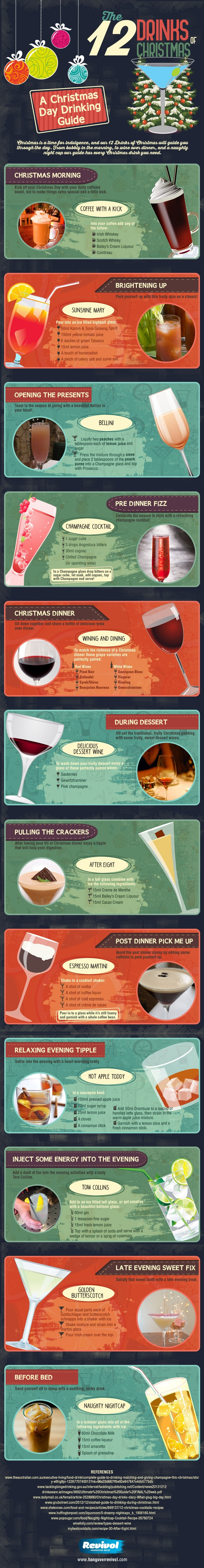 A Christmas Day Drinking Guide