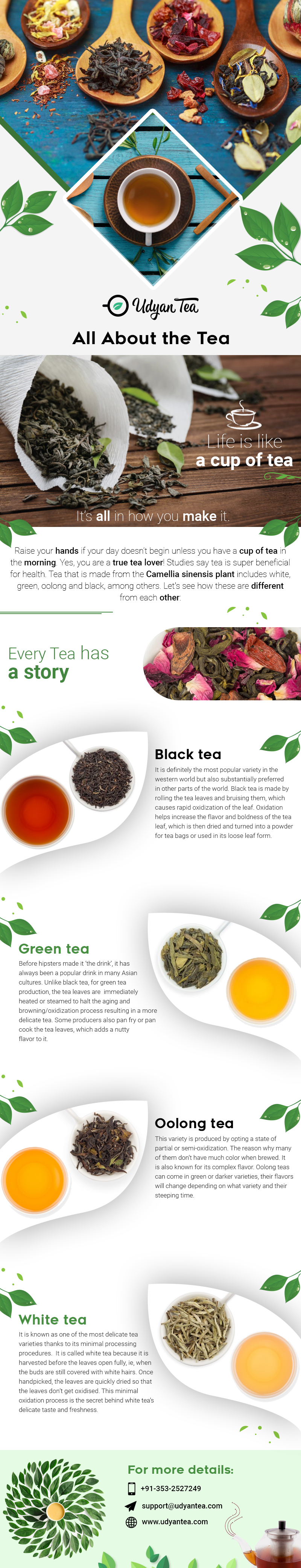 All About The Tea