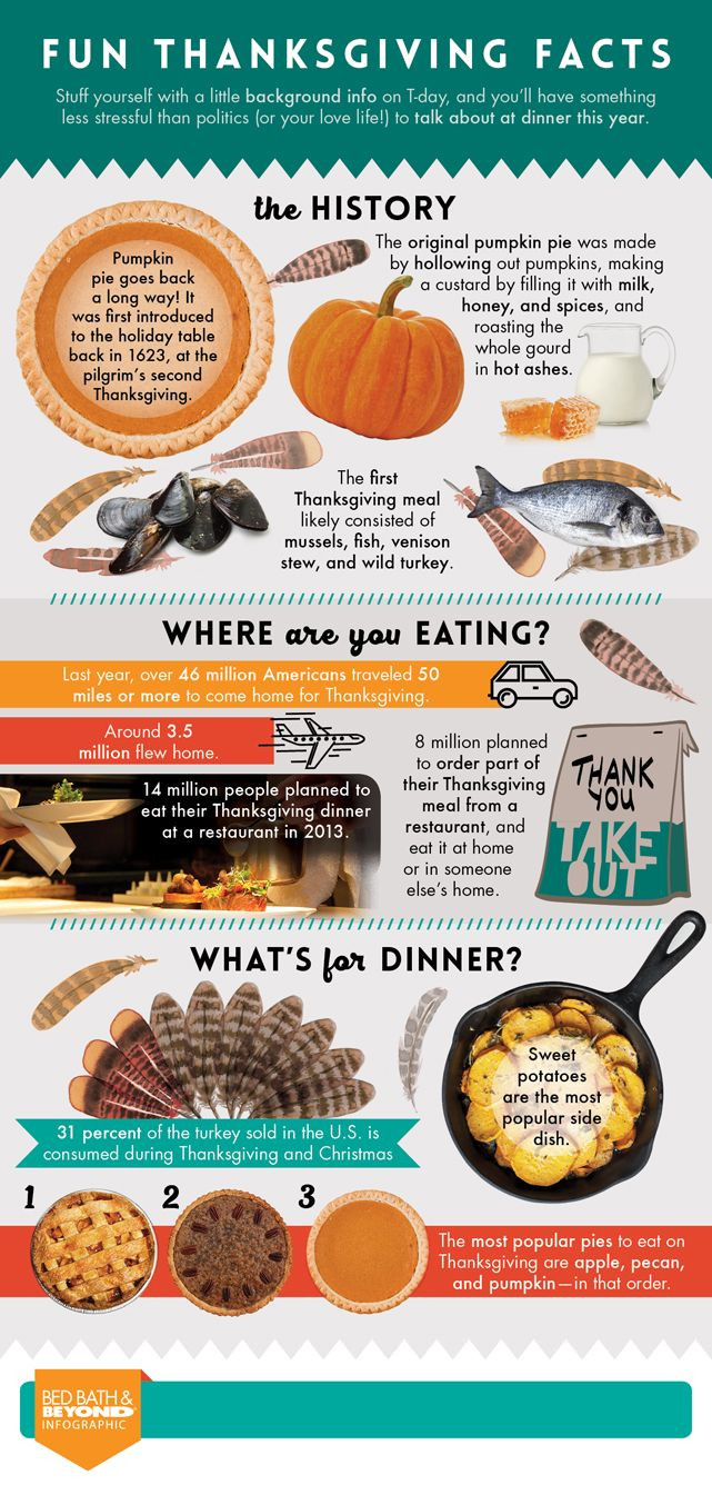 Another Fun Thanksgiving Facts