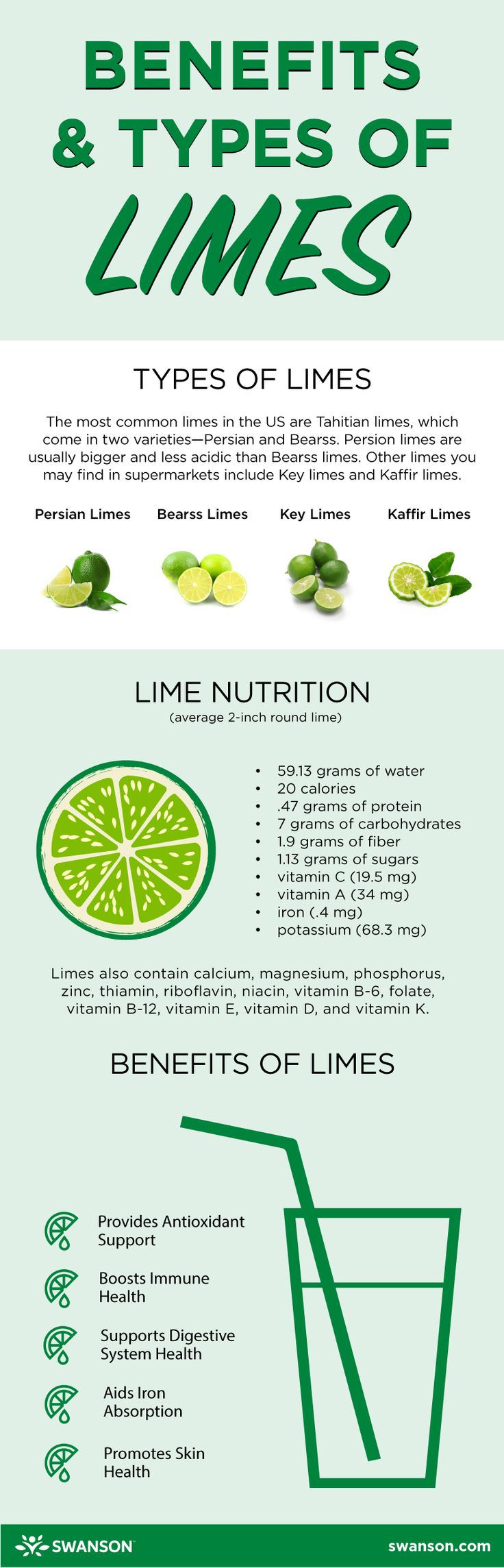 Benefits & Types of Limes