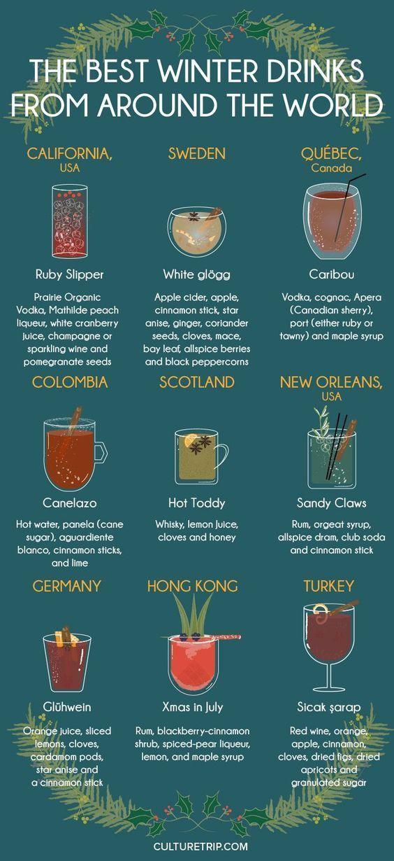 Best Winter Drinks From Around The World