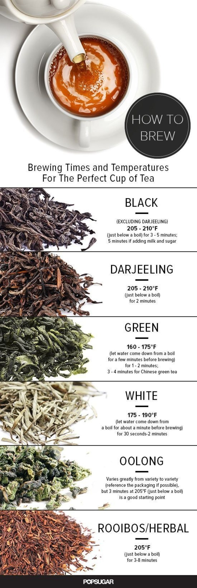 Brewing Tips For 6 Types Of Tea